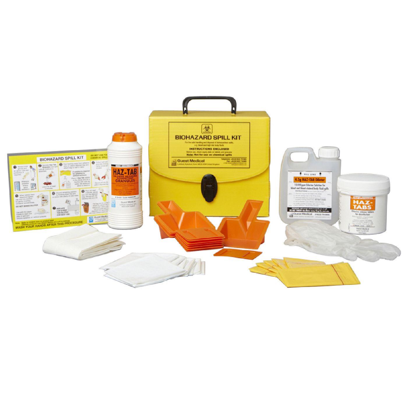 Bioscience Medical Supplies, Biomedical Equipment Suppliers in UAE